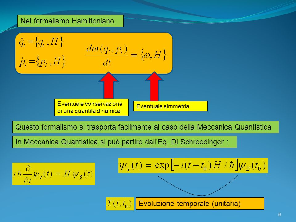 Nel formalismo Hamiltoniano