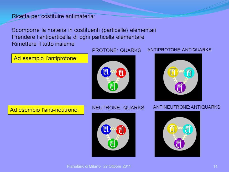 Ricetta per costituire antimateria: