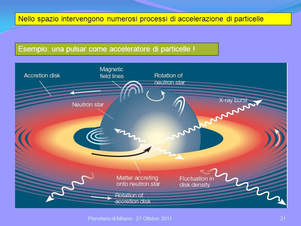 Esempio: una pulsar come acceleratore di particelle !