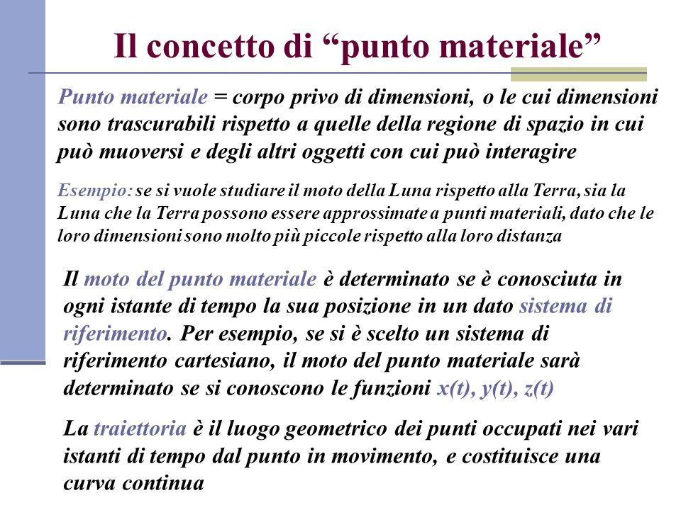 Il concetto di punto materiale