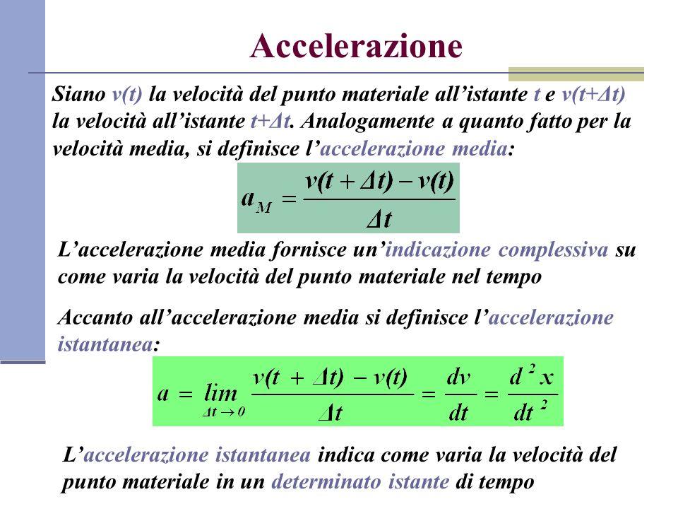 Accelerazione
