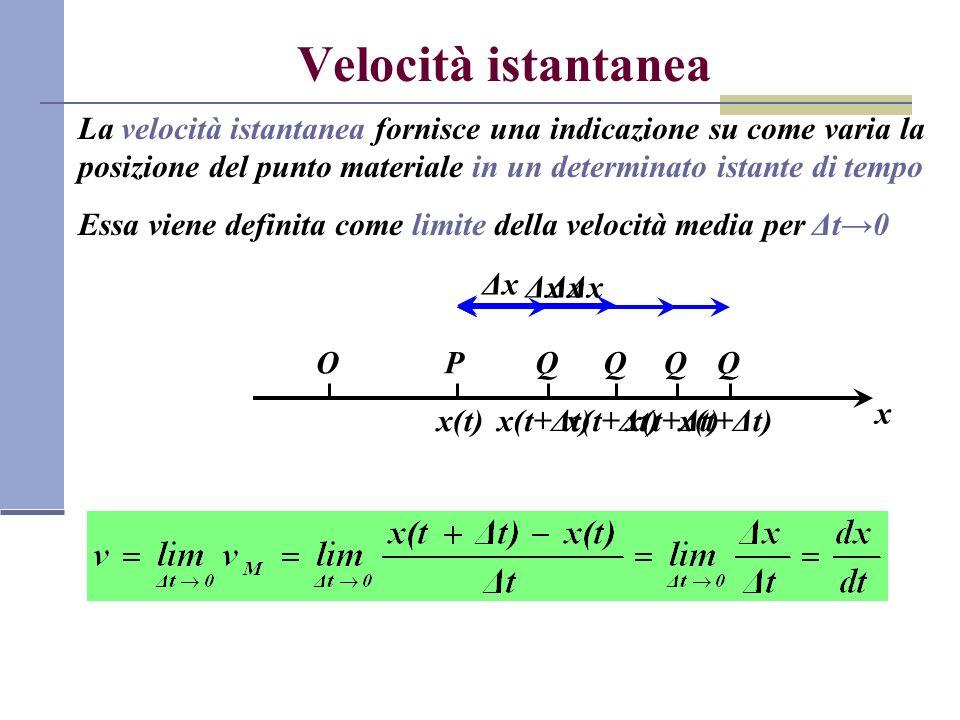 Velocità istantaneaLa velocità istantanea fornisce una indicazione su come varia la posizione del punto materiale in un determinato istante di tempo.