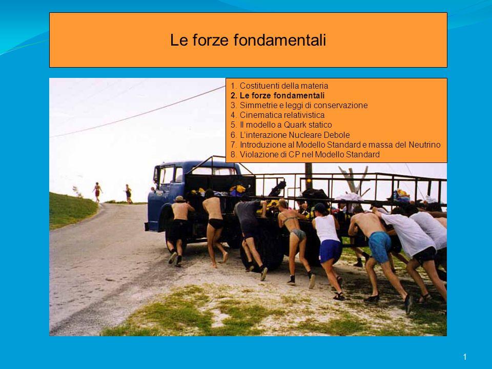 Le forze fondamentali 1. Costituenti della materia