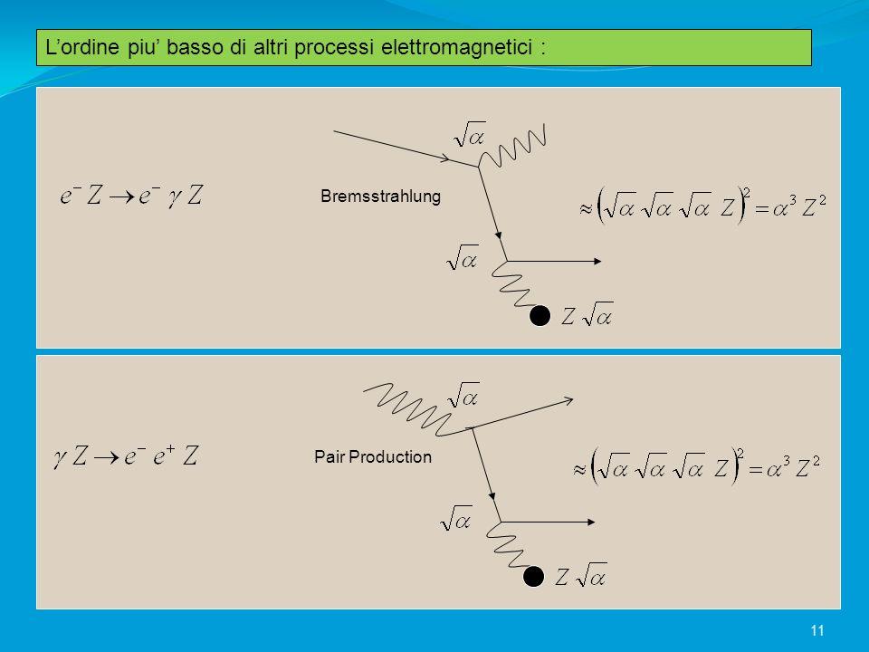 L'ordine piu' basso di altri processi elettromagnetici :