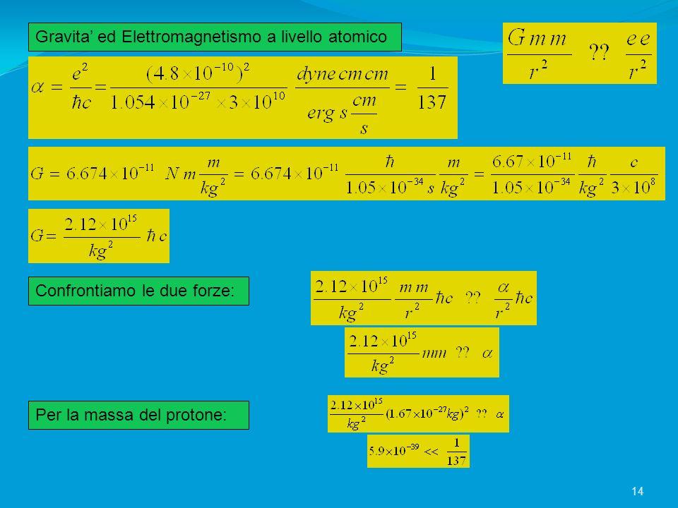 Gravita' ed Elettromagnetismo a livello atomico