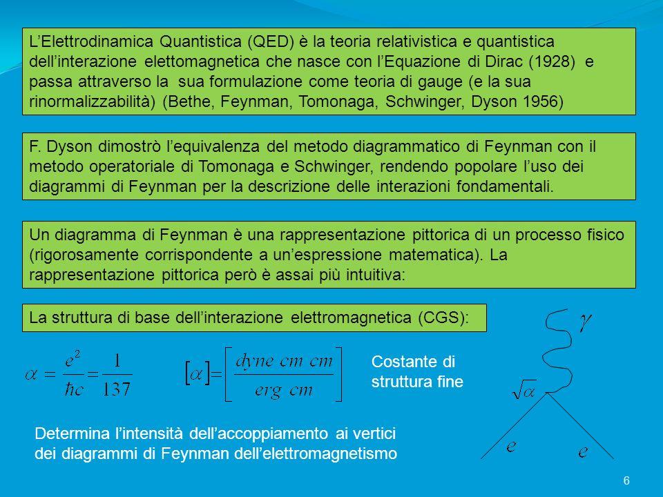 L'Elettrodinamica Quantistica (QED) è la teoria relativistica e quantistica dell'interazione elettomagnetica che nasce con l'Equazione di Dirac (1928) e passa attraverso la sua formulazione come teoria di gauge (e la sua rinormalizzabilità) (Bethe, Feynman, Tomonaga, Schwinger, Dyson 1956)
