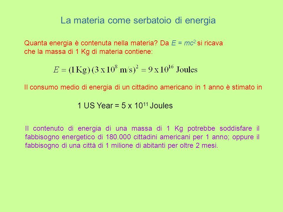 La materia come serbatoio di energia