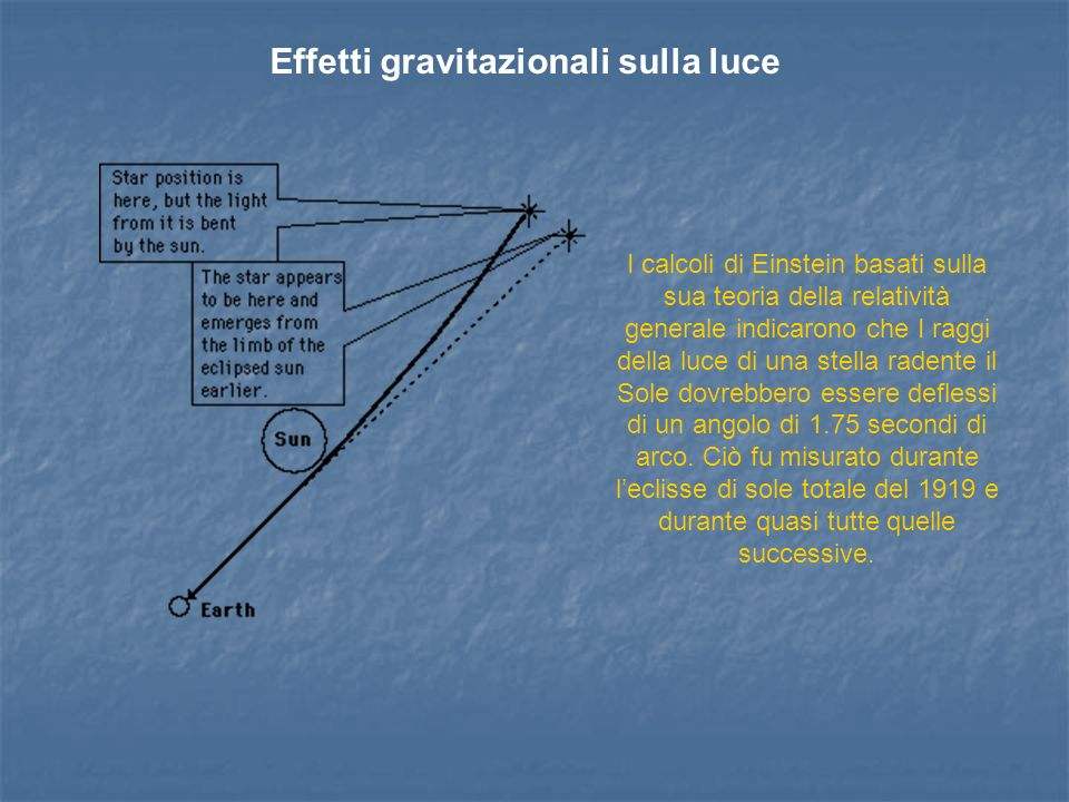Effetti gravitazionali sulla luce