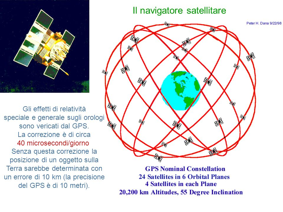 Il navigatore satellitare