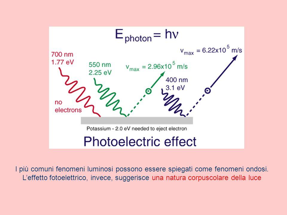 I più comuni fenomeni luminosi possono essere spiegati come fenomeni ondosi.