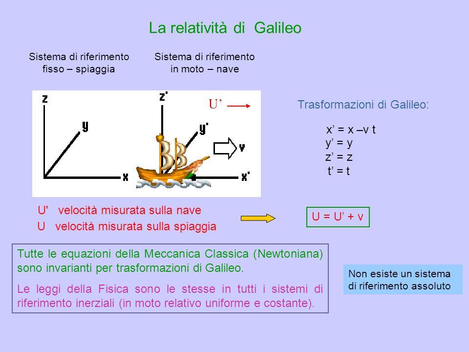 La relatività di Galileo