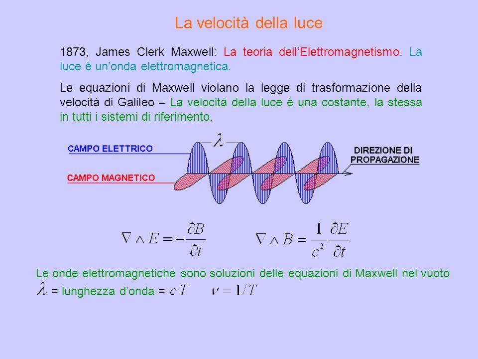 La velocità della luce 1873, James Clerk Maxwell: La teoria dell'Elettromagnetismo. La luce è un'onda elettromagnetica.