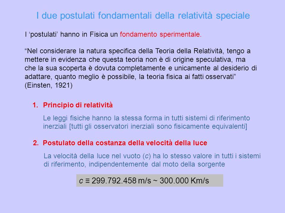 I due postulati fondamentali della relatività speciale