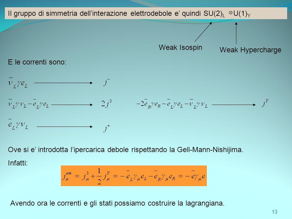 Il gruppo di simmetria dell'interazione elettrodebole e' quindi SU(2)L U(1)Y