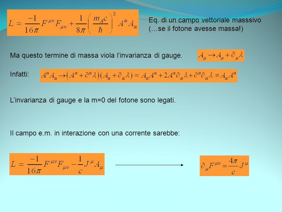 Eq. di un campo vettoriale masssivo (…se il fotone avesse massa!)