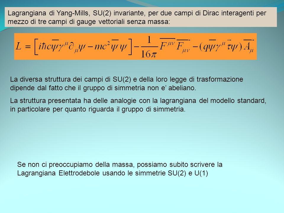 Lagrangiana di Yang-Mills, SU(2) invariante, per due campi di Dirac interagenti per mezzo di tre campi di gauge vettoriali senza massa: