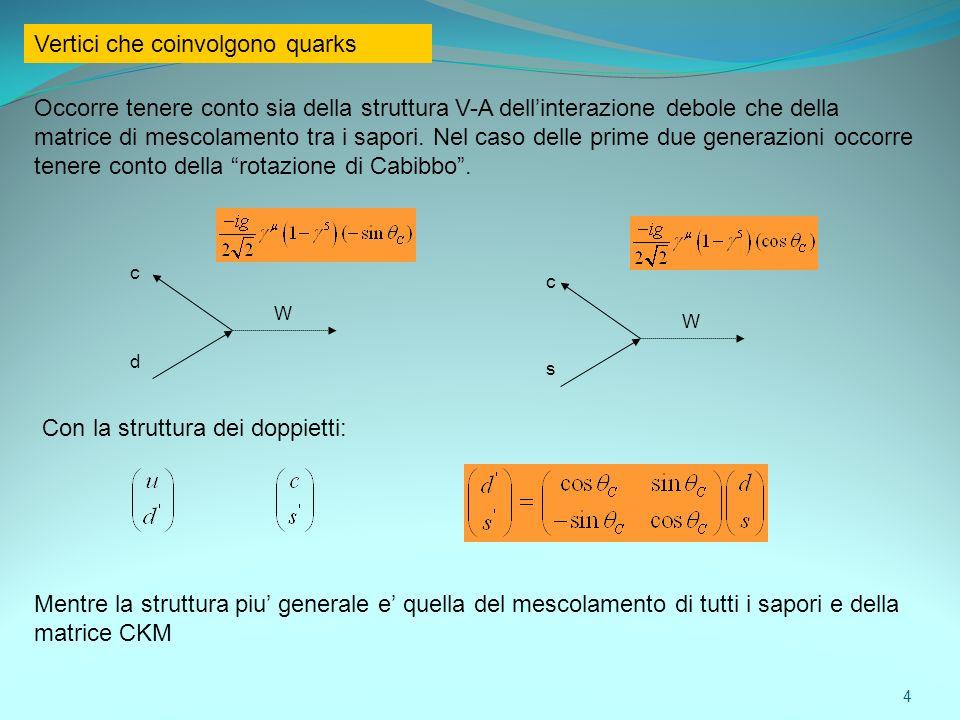 Vertici che coinvolgono quarks
