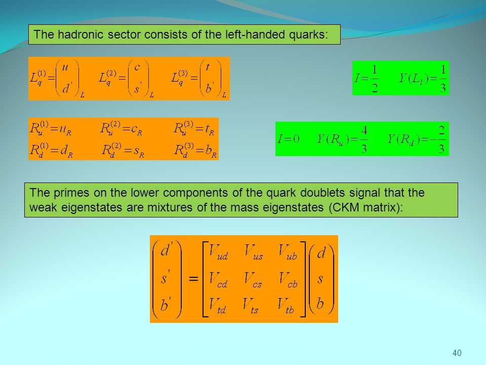 The hadronic sector consists of the left-handed quarks: