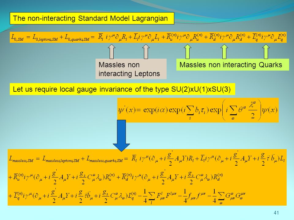 The non-interacting Standard Model Lagrangian