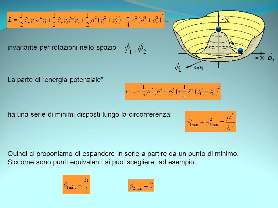 invariante per rotazioni nello spazio
