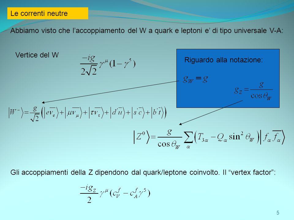 Le correnti neutre Abbiamo visto che l'accoppiamento del W a quark e leptoni e' di tipo universale V-A: