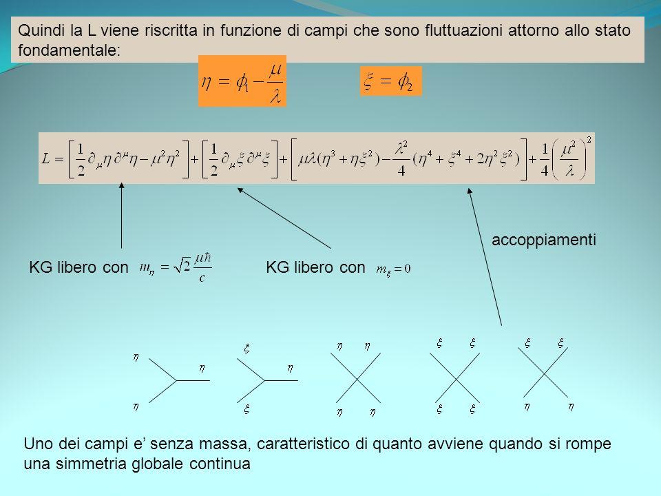 Quindi la L viene riscritta in funzione di campi che sono fluttuazioni attorno allo stato fondamentale: