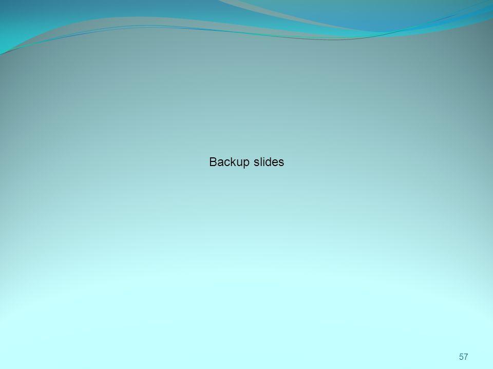 Backup slides 57 57