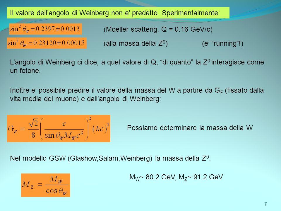 Il valore dell'angolo di Weinberg non e' predetto. Sperimentalmente: