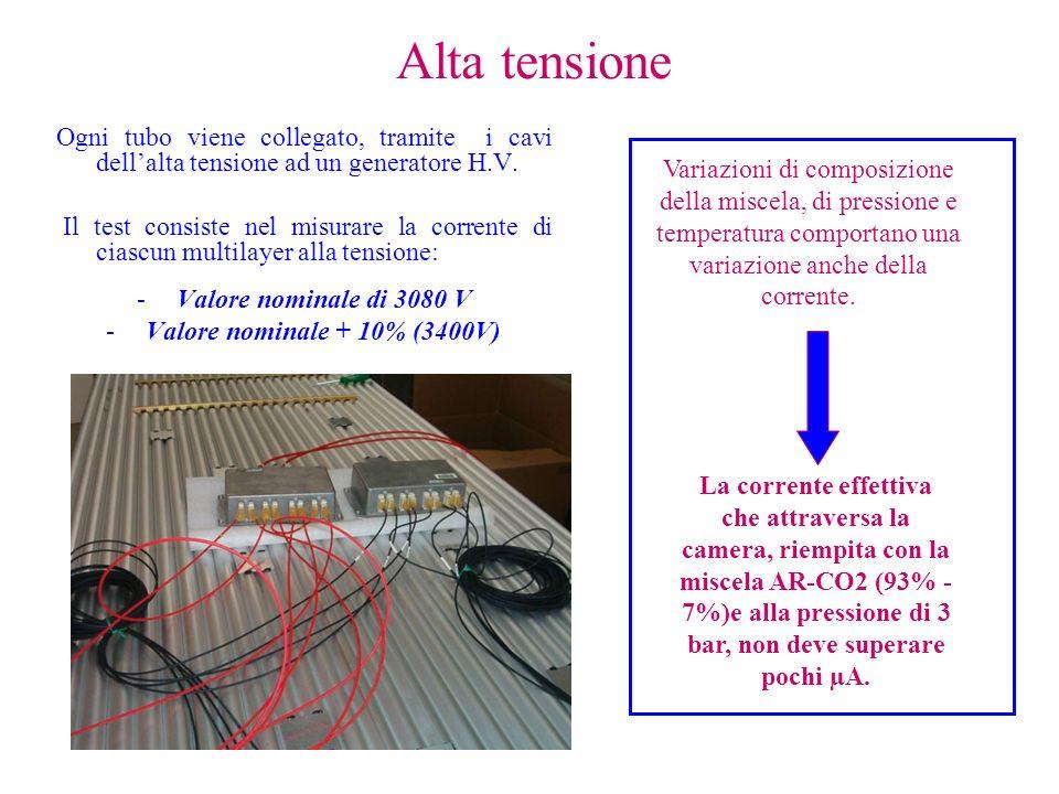 Alta tensione Ogni tubo viene collegato, tramite i cavi dell'alta tensione ad un generatore H.V.