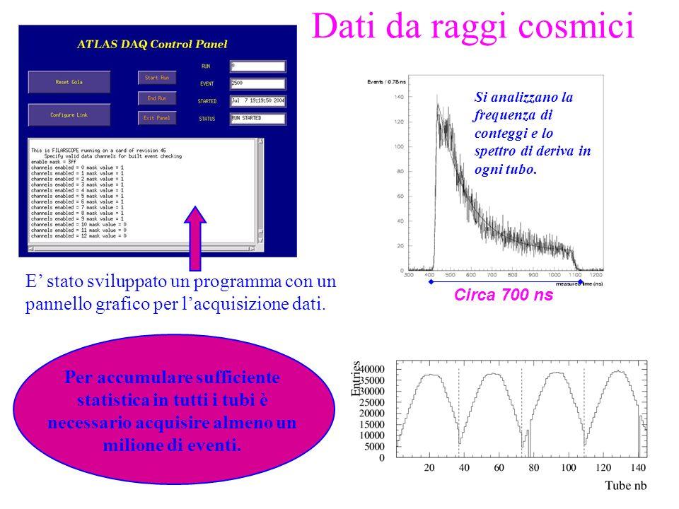 Dati da raggi cosmici Si analizzano la frequenza di conteggi e lo spettro di deriva in ogni tubo.