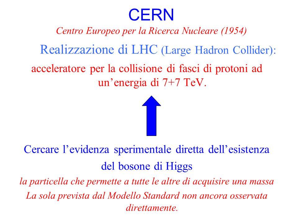 CERN Centro Europeo per la Ricerca Nucleare (1954)