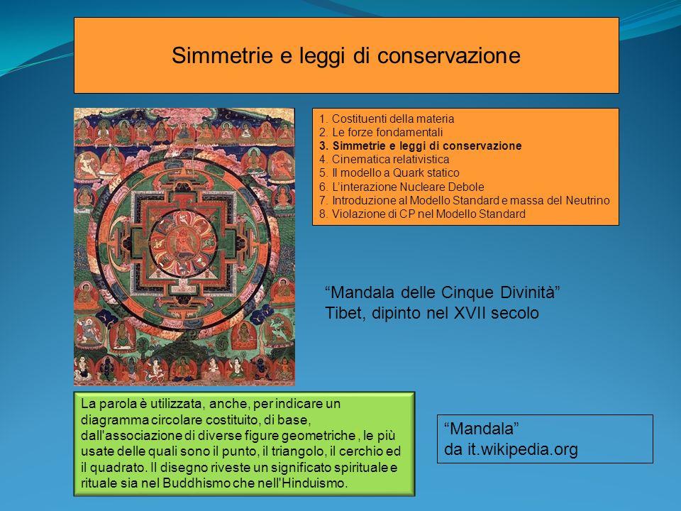 Simmetrie e leggi di conservazione