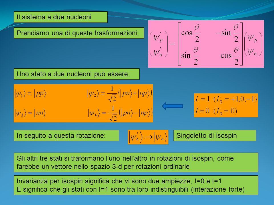 Il sistema a due nucleoni