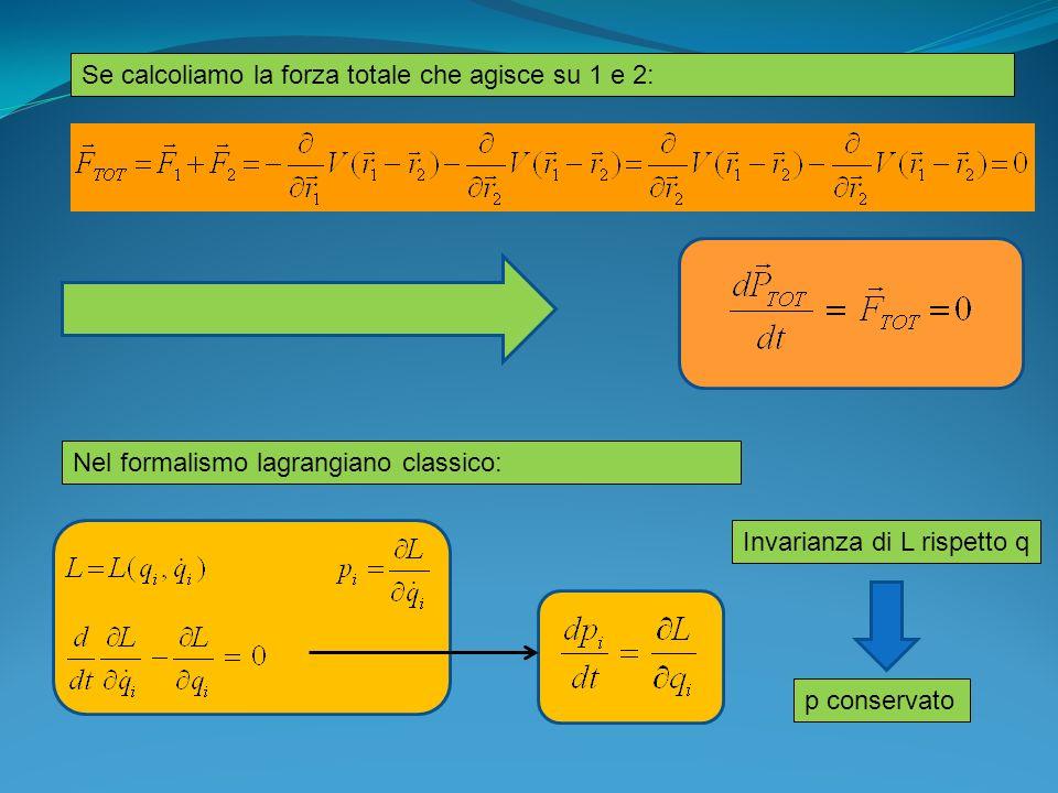 Se calcoliamo la forza totale che agisce su 1 e 2: