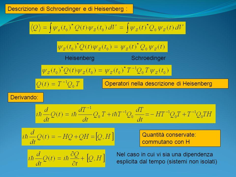 Descrizione di Schroedinger e di Heisenberg :