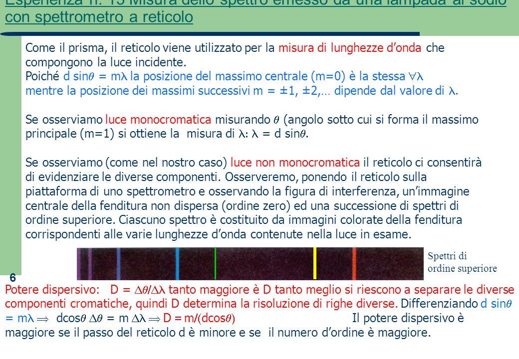 Esperienza n. 13 Misura dello spettro emesso da una lampada al sodio con spettrometro a reticolo