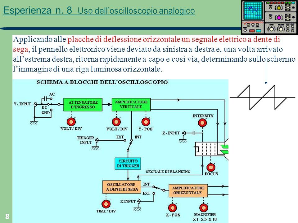 Esperienza n. 8 Uso dell'oscilloscopio analogico