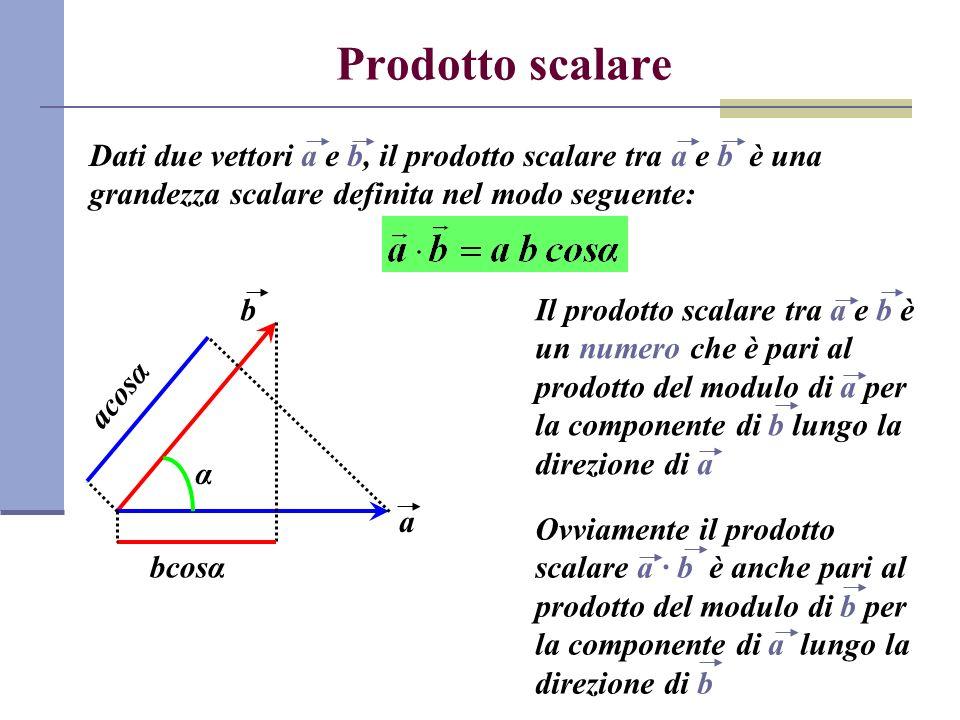 Prodotto scalare Dati due vettori a e b, il prodotto scalare tra a e b è una grandezza scalare definita nel modo seguente:
