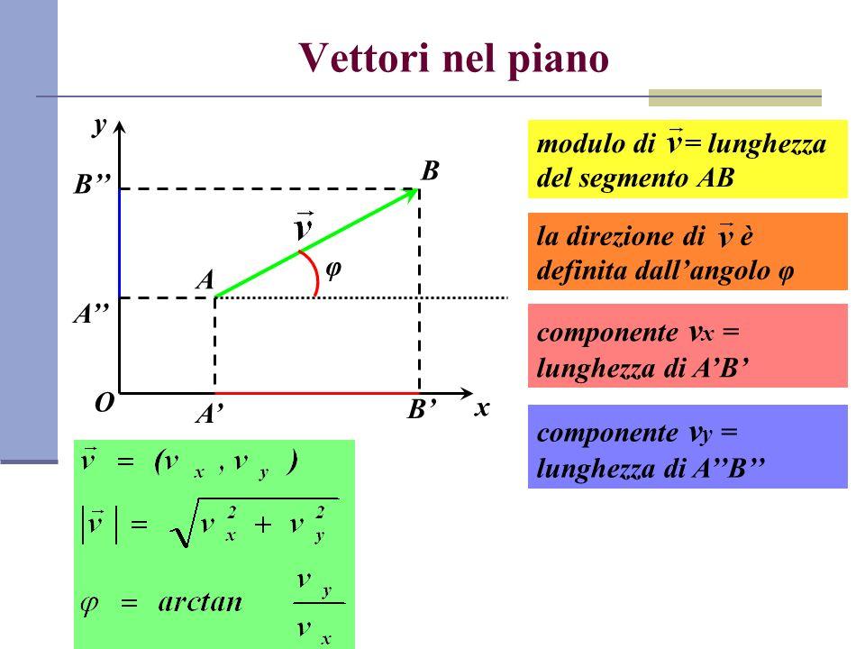 Vettori nel piano y modulo di = lunghezza del segmento AB B B''