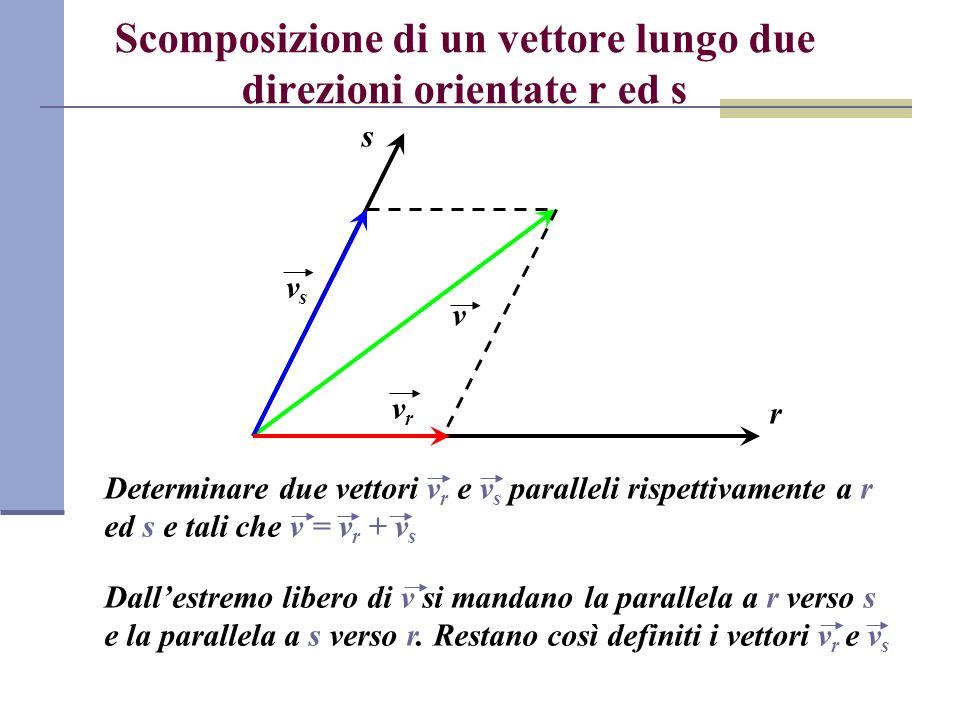 Scomposizione di un vettore lungo due direzioni orientate r ed s