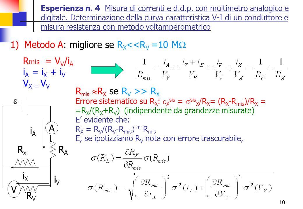 Metodo A: migliore se RX<<RV =10 MW