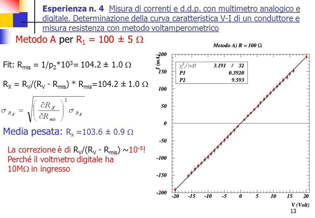 Metodo A per R1 = 100 ± 5 W Media pesata: Rx =103.6 ± 0.9 W