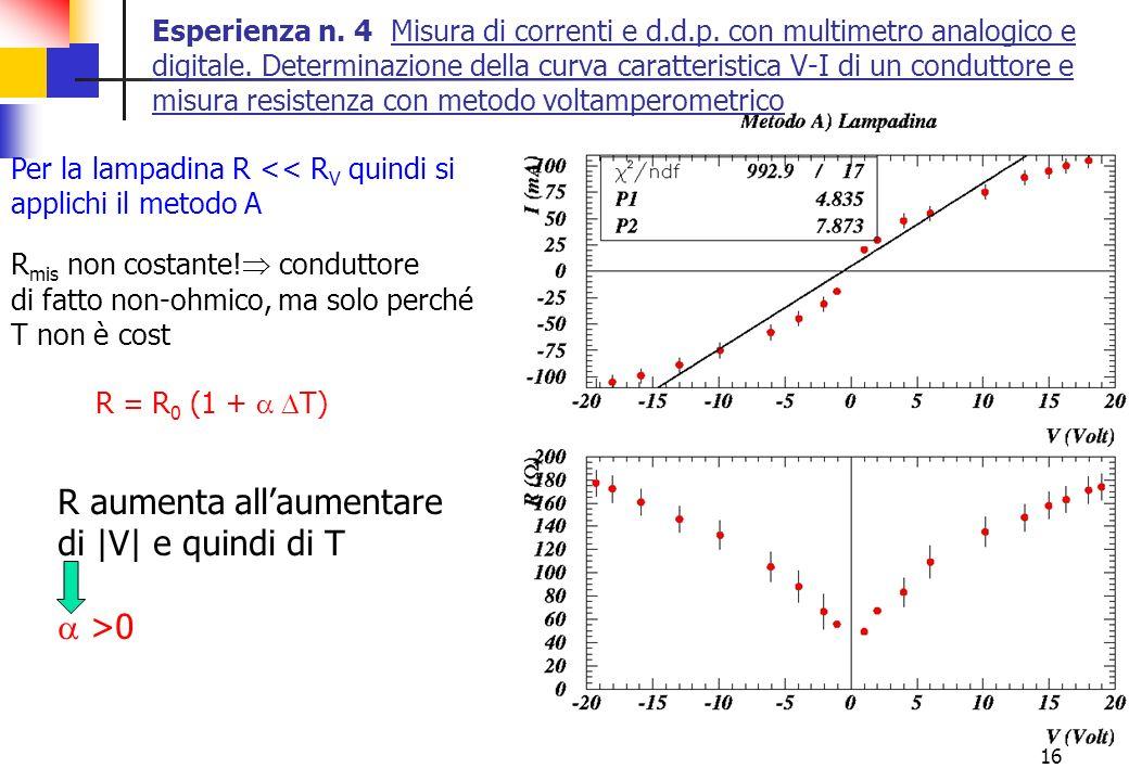R aumenta all'aumentare di |V| e quindi di T a >0