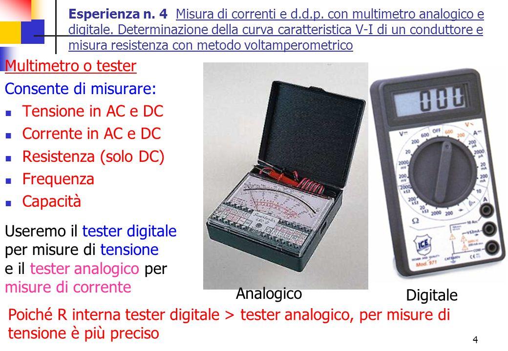 Useremo il tester digitale per misure di tensione