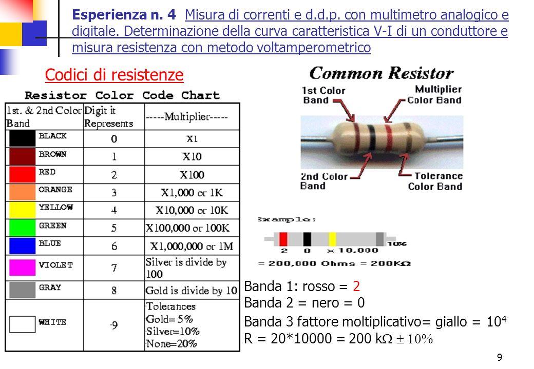 Esperienza n. 4 Misura di correnti e d. d. p