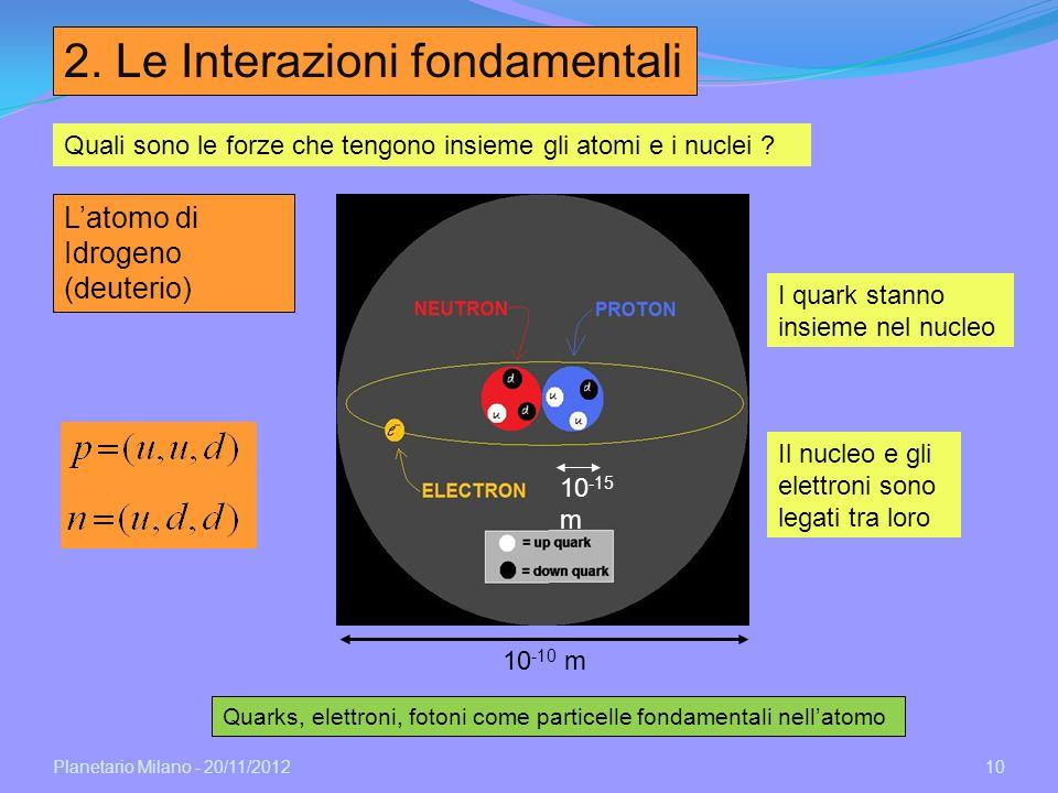 2. Le Interazioni fondamentali