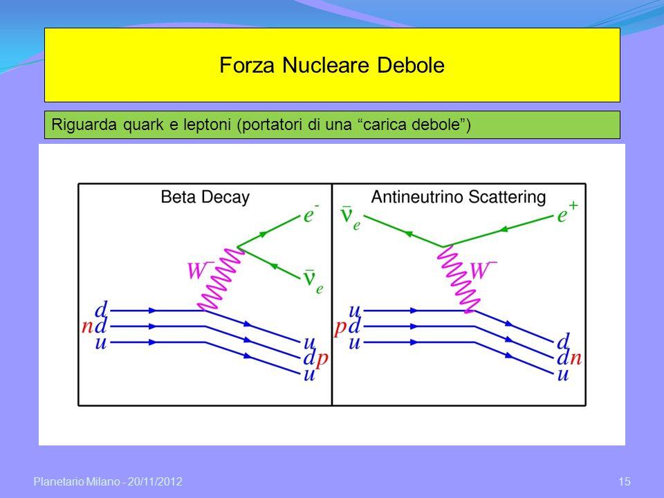 Interazioni deboli a corrente carica: decadimento beta dei nuclei: