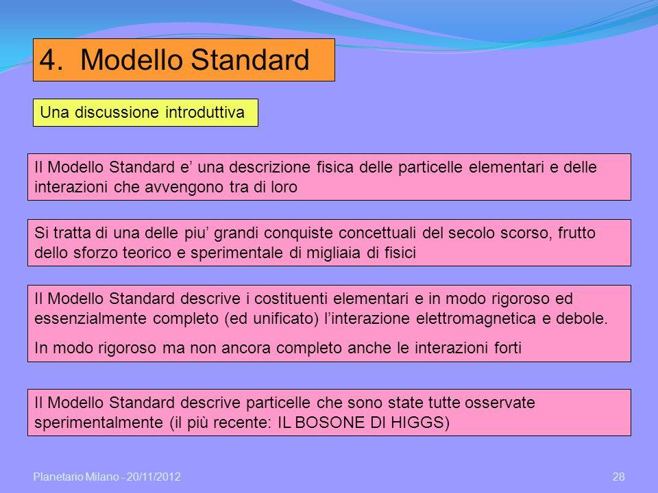 4. Modello Standard Una discussione introduttiva