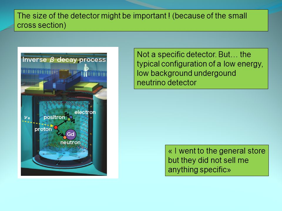 The size of the detector might be important