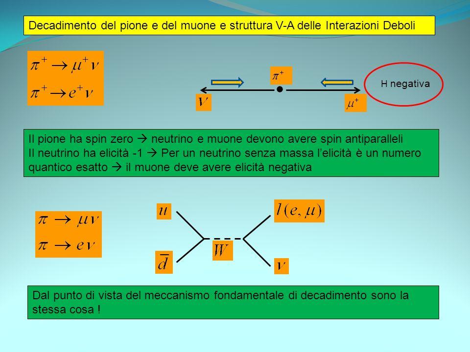 Decadimento del pione e del muone e struttura V-A delle Interazioni Deboli